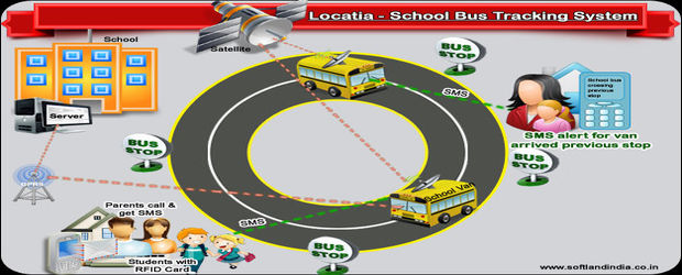 Smart Cities Council India   Now, track school buses with