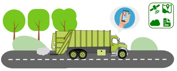 Solid Waste Management WIth GPS